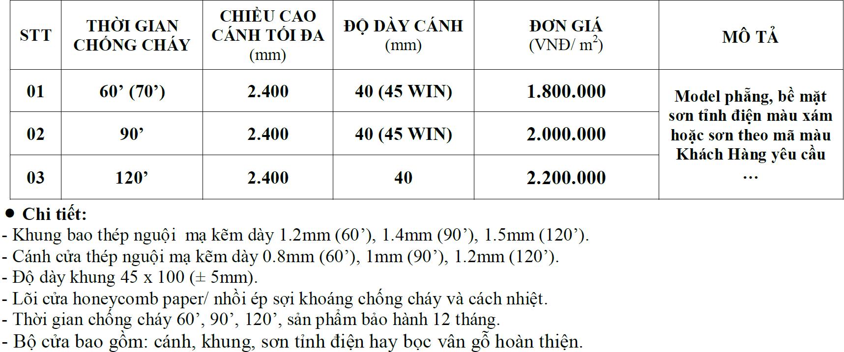 Bảng giá cửa thép chống cháy tại SaiGonDoor