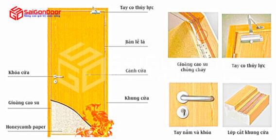 Cửa gỗ chống cháy với nhiều tính năng ưu việt